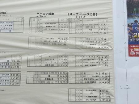 7B02A288-7F81-4342-BA27-9F8FBEEE229A.jpeg